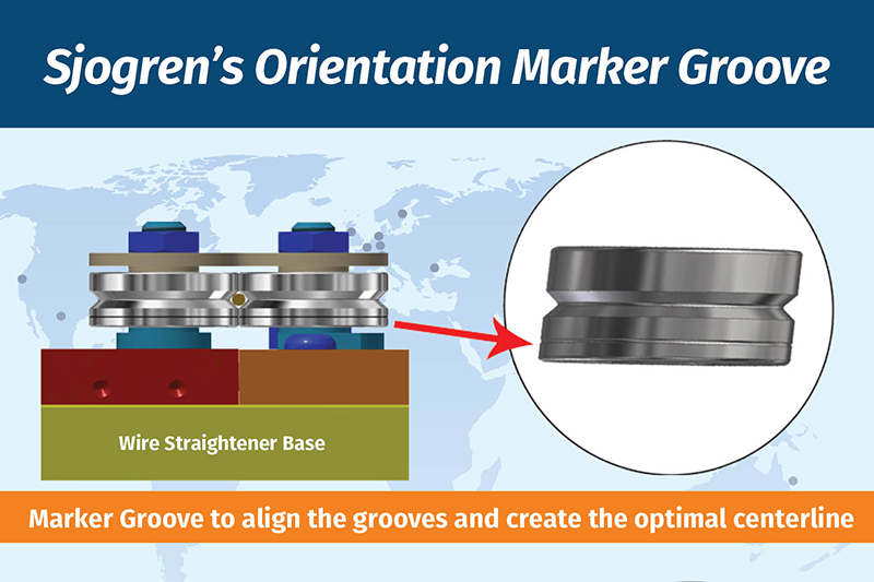 Sjogren Industries continues to introduce enhancements in wire straightening assemblies and components.