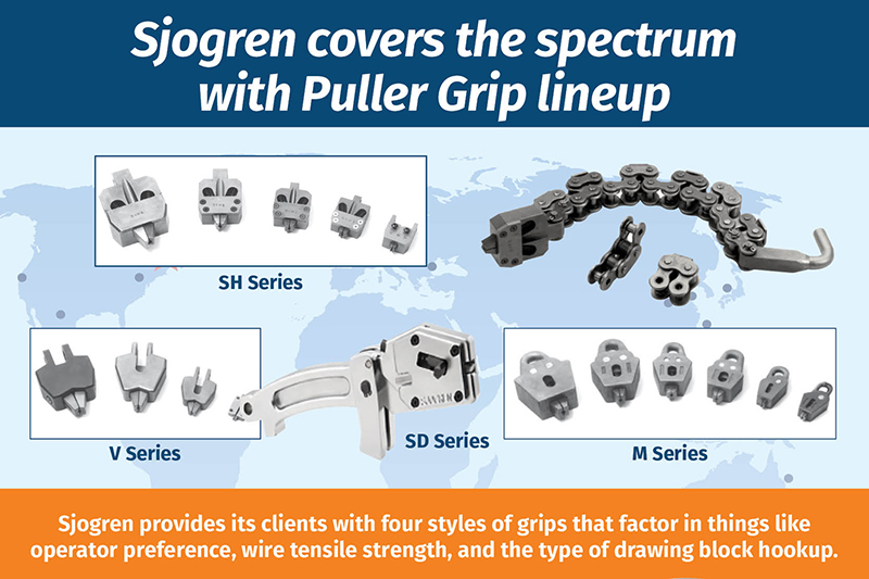 Sjogren covers the spectrum with Puller Grip lineup